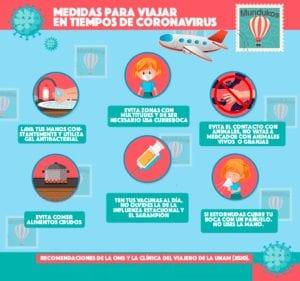 Viajar con coronavirus infografia