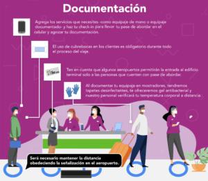 Documentación covid aerolíneas